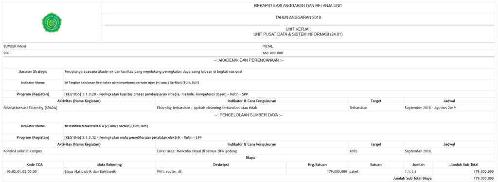 laporan rencana kegiatan dan anggaran